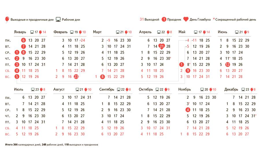 В какие дни будем отдыхать, а в какие работать — календарь на 2020 год