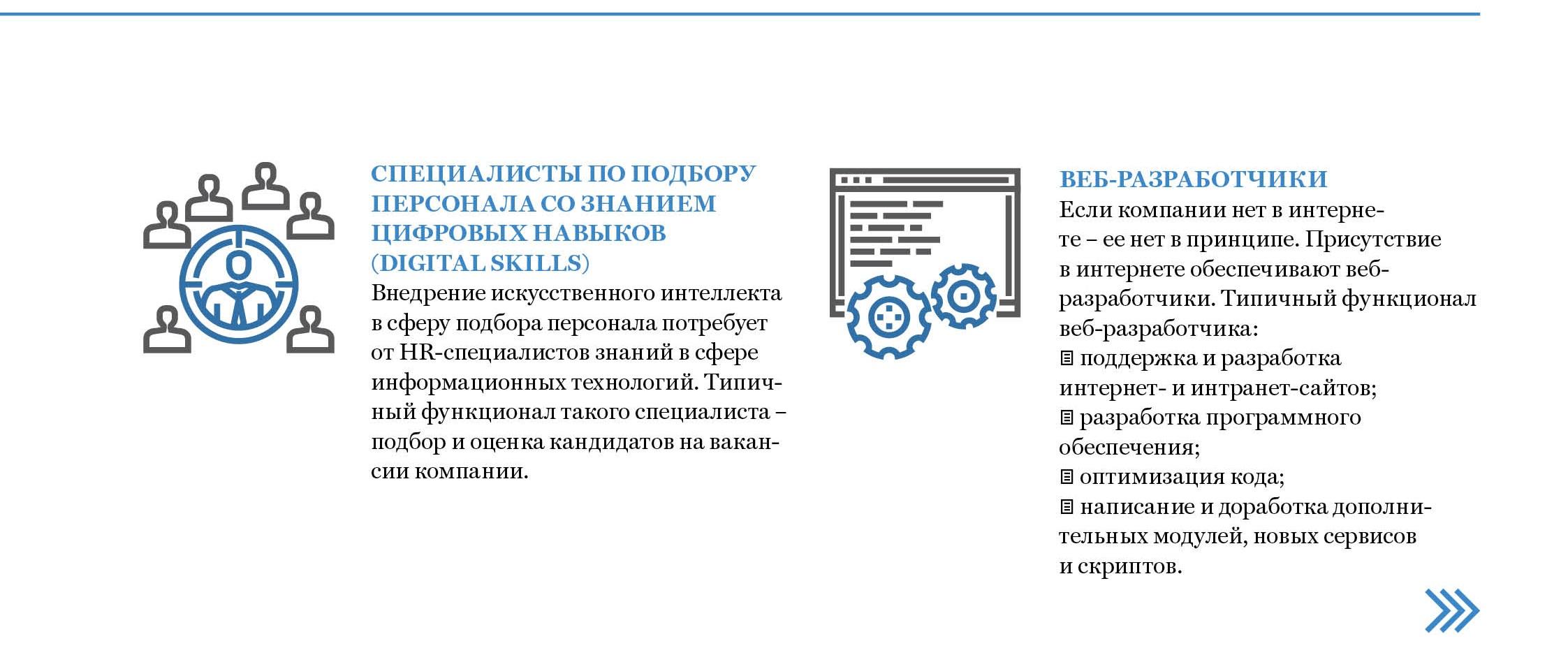 продвижение web-сайта.регистрация web-сайта в каталогах