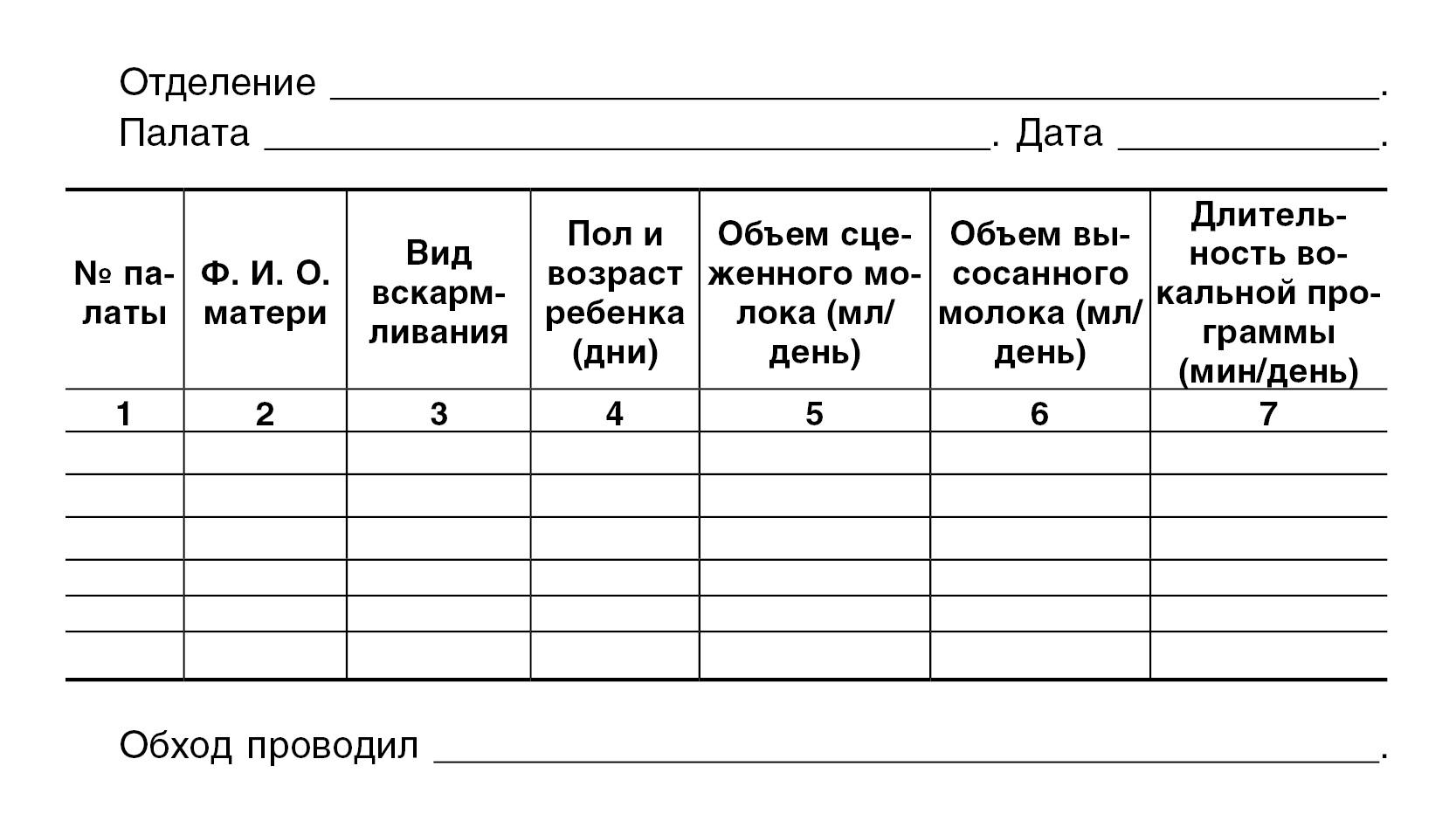 инструкция на контейнеры для сбора отходов класса б и в производство ооо медиа казань