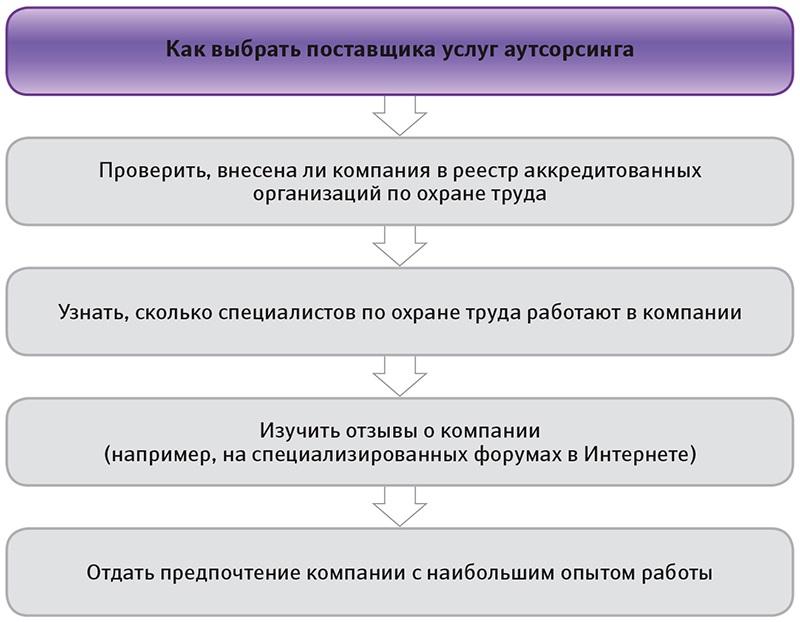 http://e.profkiosk.ru/service_tbn2/1yz0kd.jpg