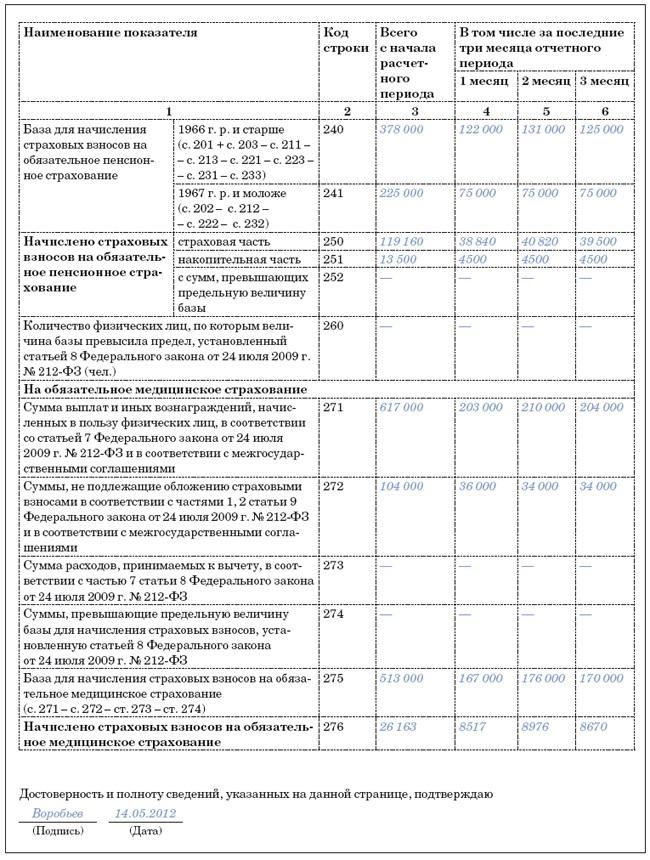 Порядок заполнения РСВ-1