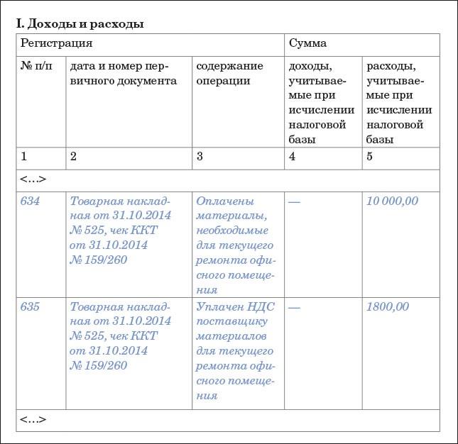 Образец Соглашения О Невыставлении Счетов Фактур - фото 4