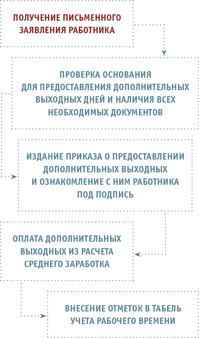 Автобусные экскурсии из москвы на 2 выходных дня