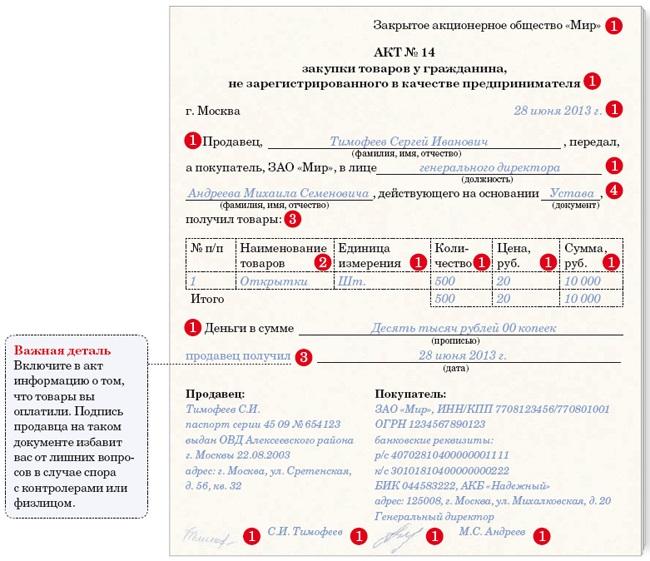 Форма Заявления на Получение Патента