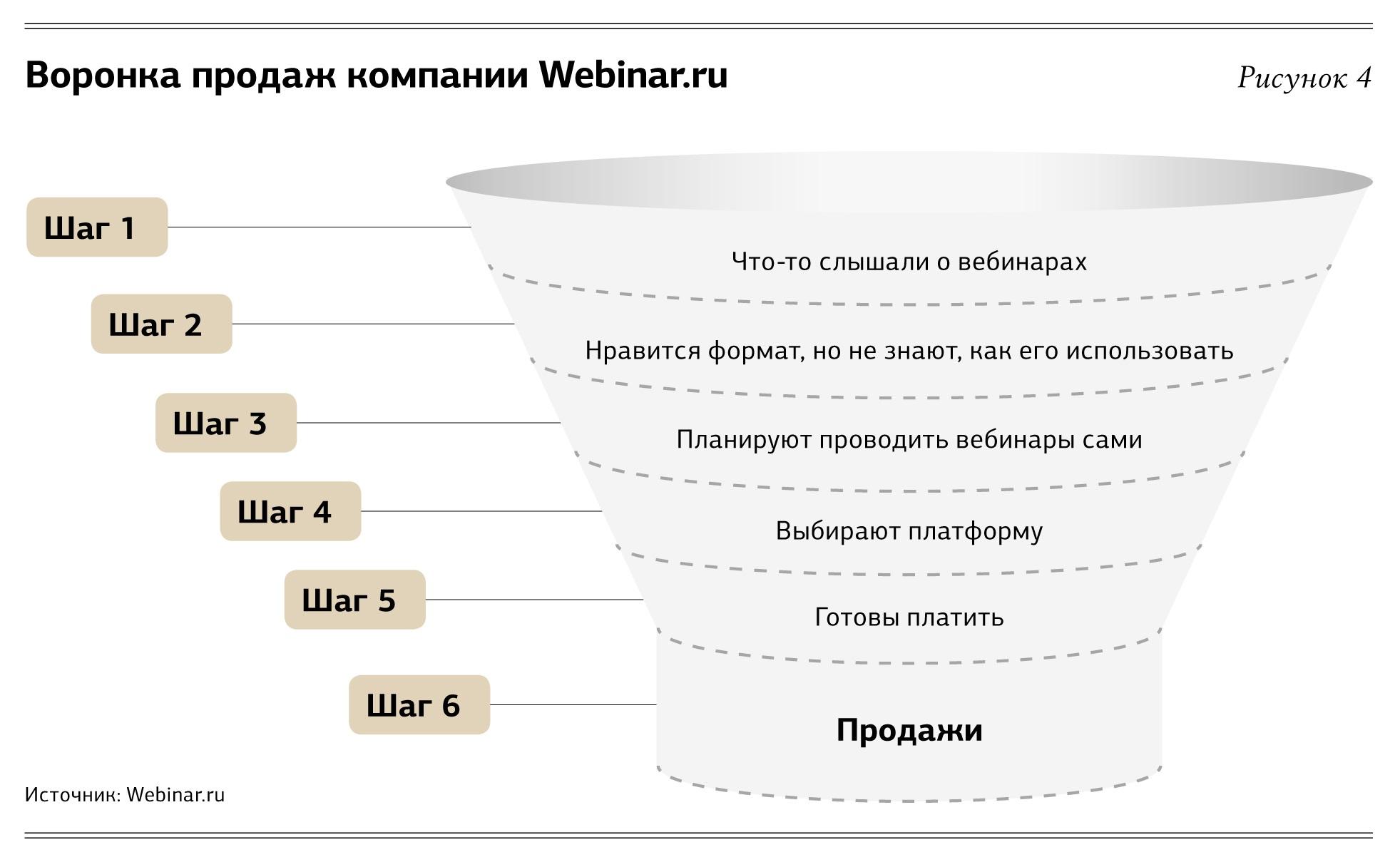 образец договора на телемаркетинговые услуги