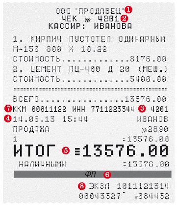 Новый бланк декларации по налогу на прибыль 2011