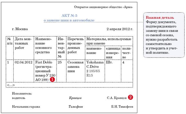Акт Приема-передачи по Форме Ос-1