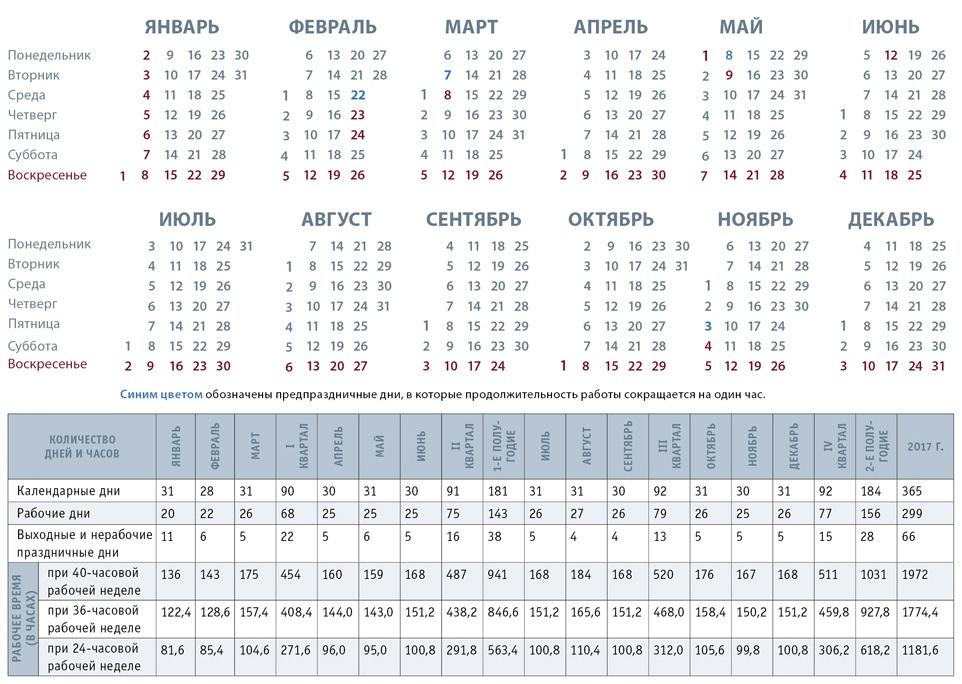 Календарь технониколь 2006 год фото