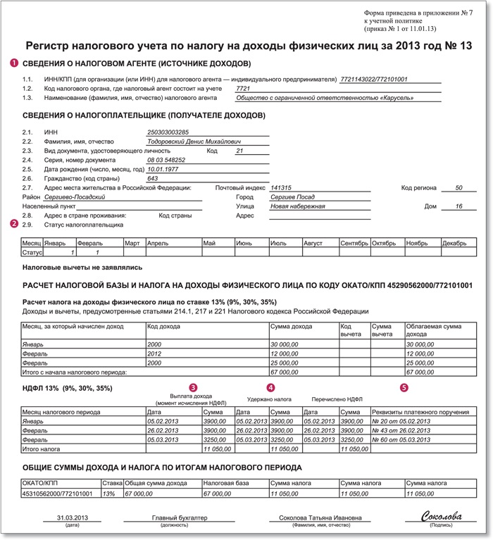 образец заполнения регистра налогового учета по ндфл за 2015 год
