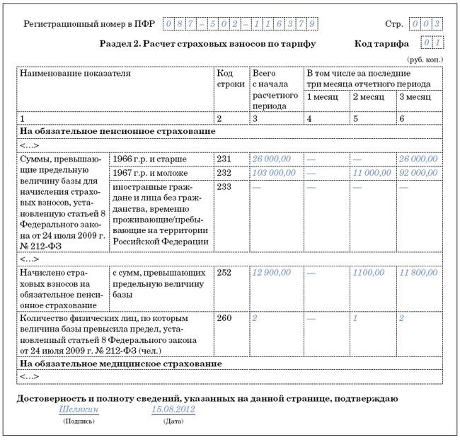 Расчет страховых взносов, если заработок сотрудника превысил 512 000 рублей