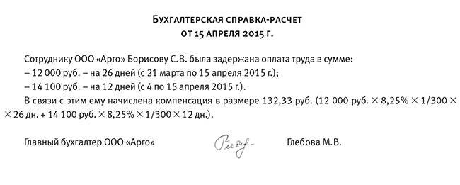 28 Апреля 2015Компенсация за задержку зарплаты
