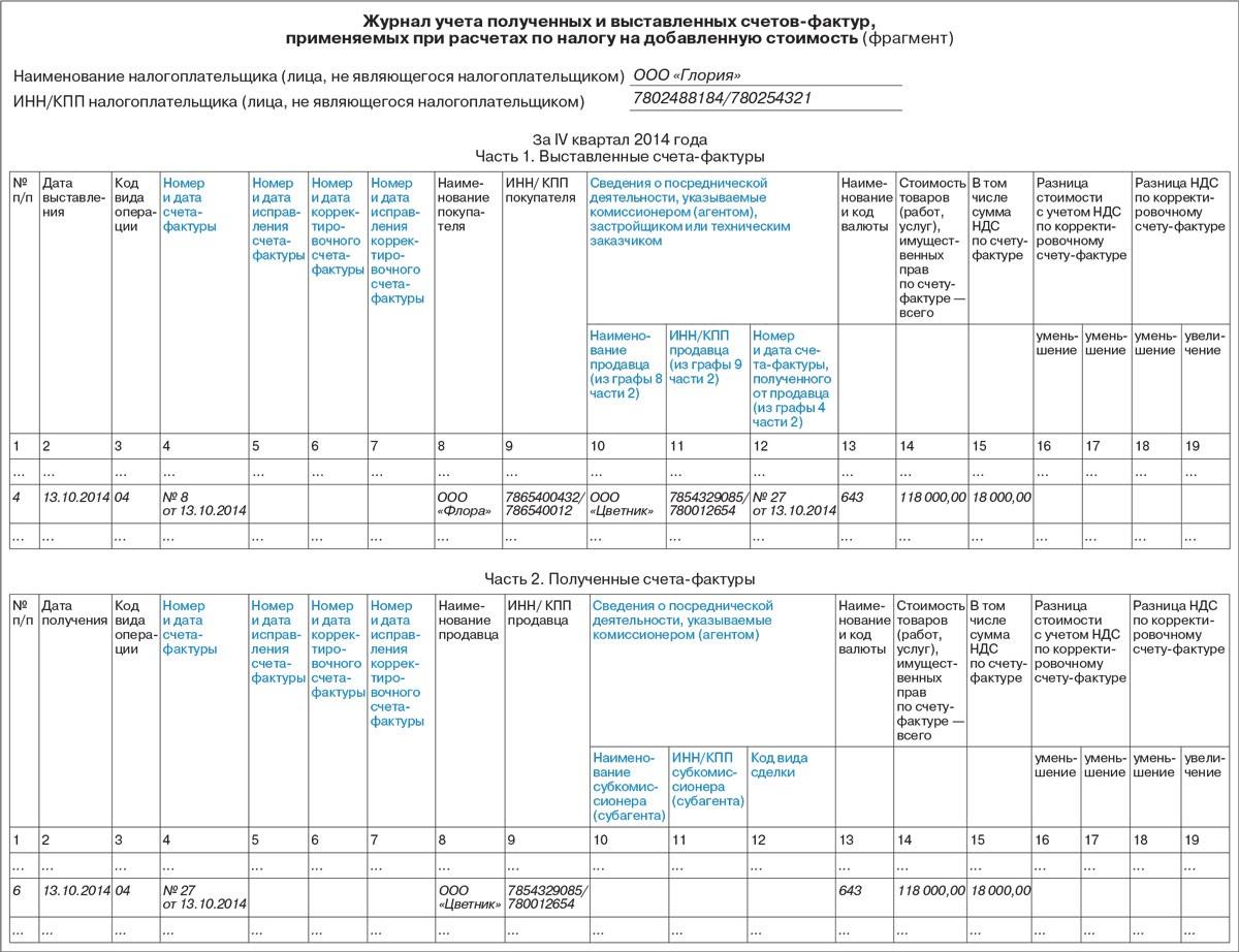 схема документооборота по учету материалов по счетам