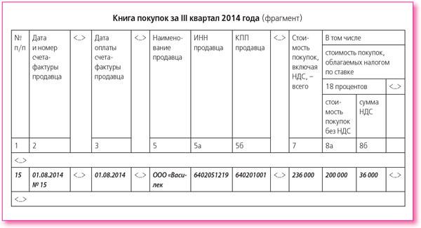Счет Фактура Налогового Агента в книге Покупок