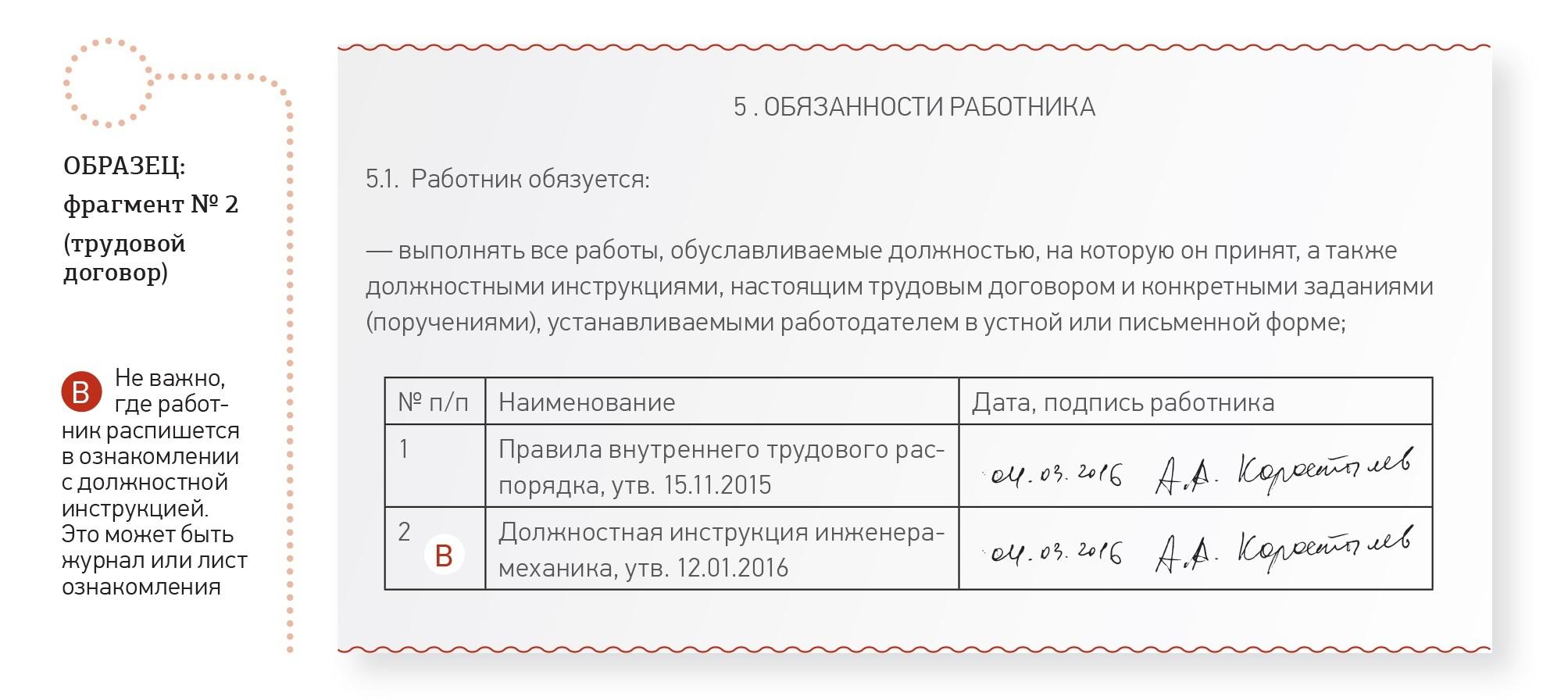 отказ сотрудника подписывать должностную инструкция