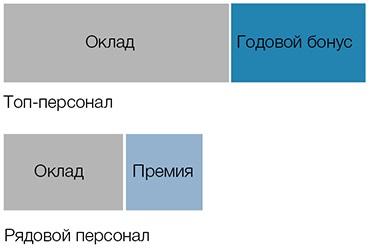 http://e.profkiosk.ru/service_tbn2/eiukr1.jpg
