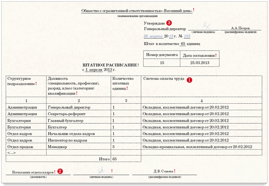 штатное расписание образец 2015 для ооо образец заполнения - фото 2