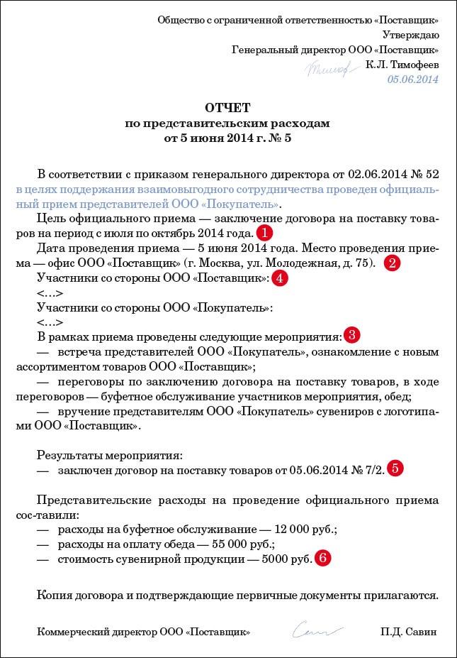 Заказ одежды по интернету недорого без предоплаты из россии