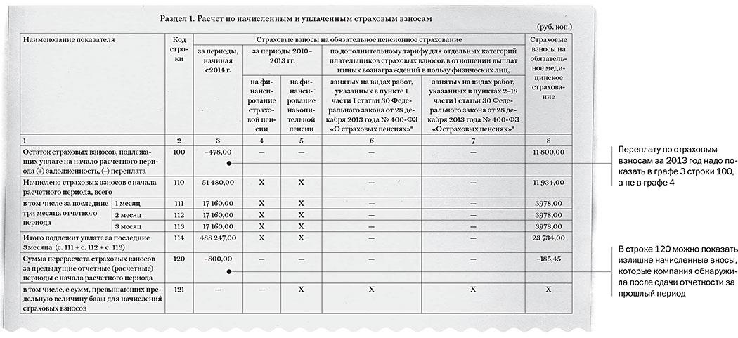 РСВ-1 за 3 квартал 2015 новая форма