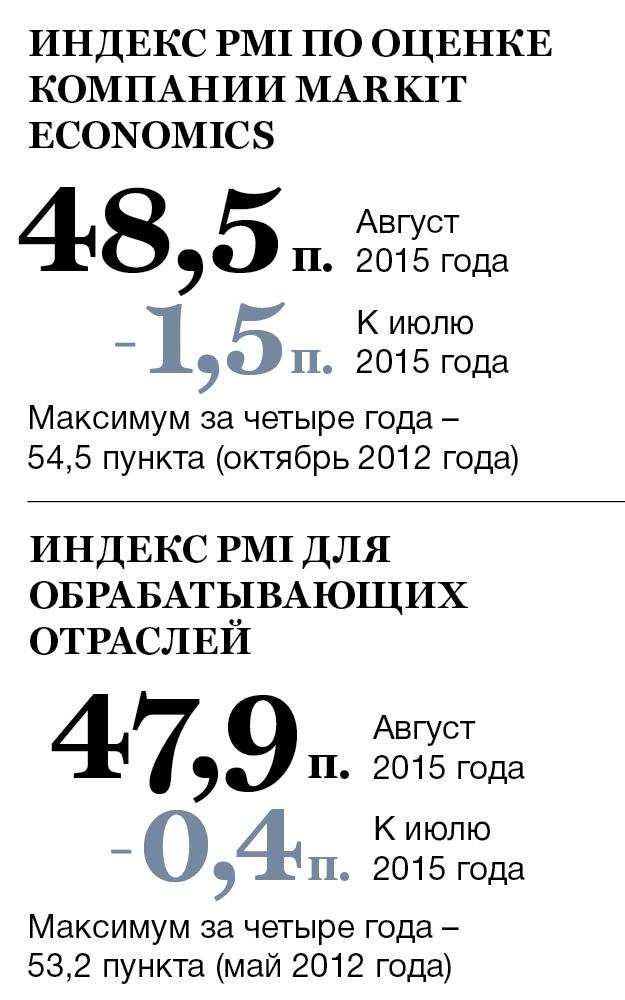 Экономическая ситуация в России и мире: анализ и прогноз. Октябрь 2015