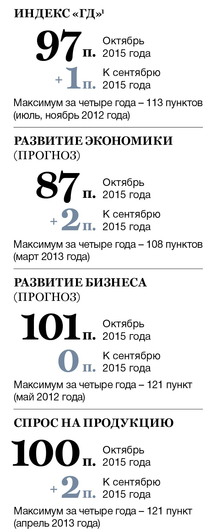 Экономическая ситуация в России и мире: анализ и прогноз. Декабрь 2015