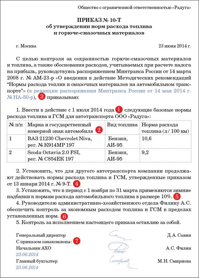 образец приказ об установлении норм гсм