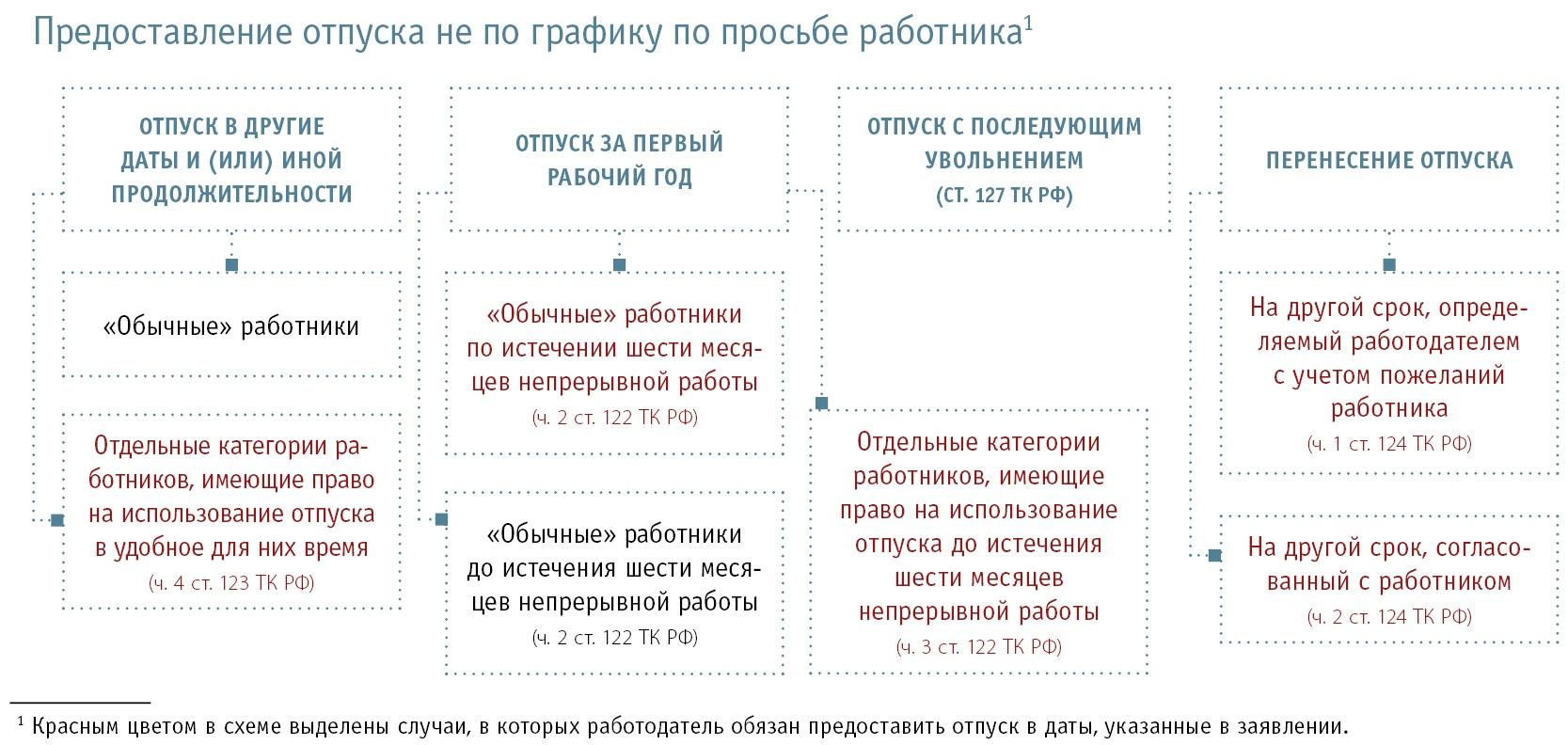 Иностранец в России - ТВОИ ПРАВА