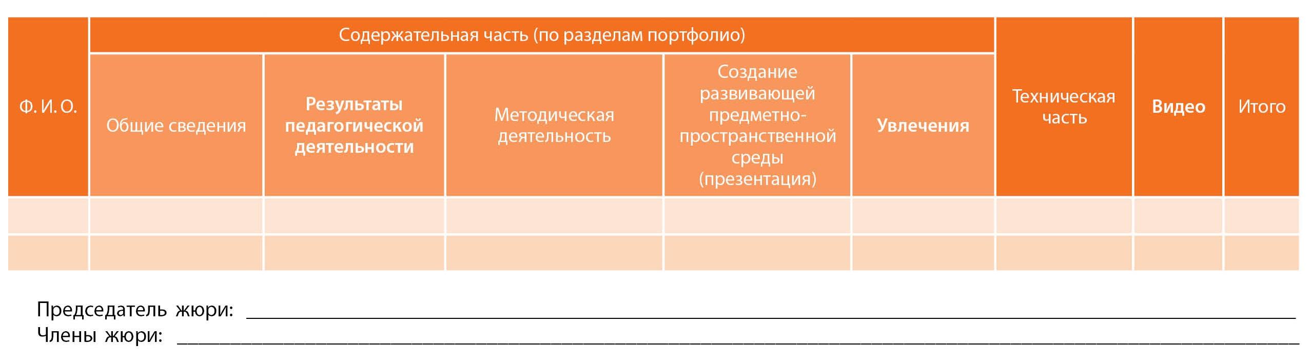 Организация конкурса «Веб портфолио старшего воспитателя ДОО»