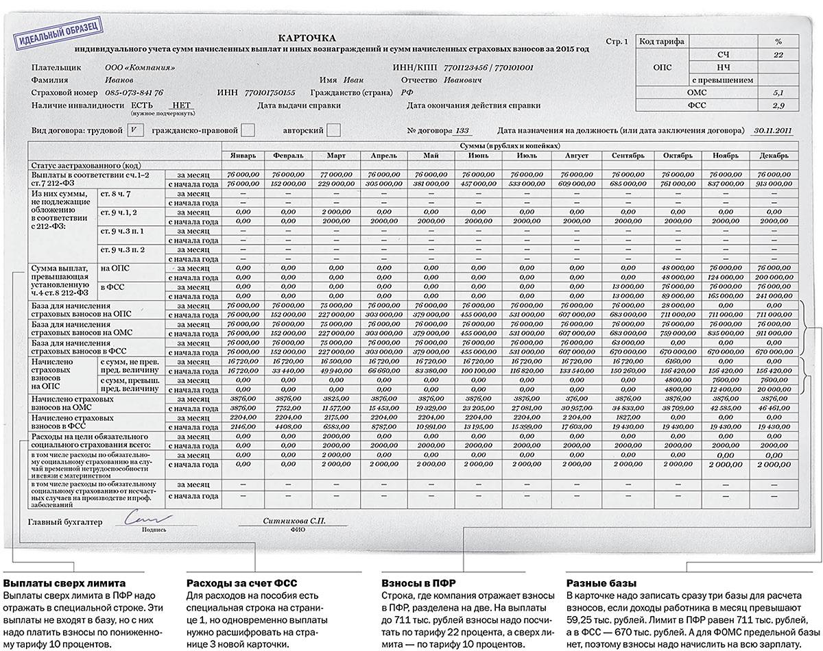 Карточка индивидуального учета сумм начисленных выплат за 2015 год