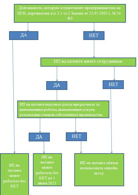 банк данных отходов 2020 онлайн заявка на потребительский кредит без обеспечения россельхозбанк
