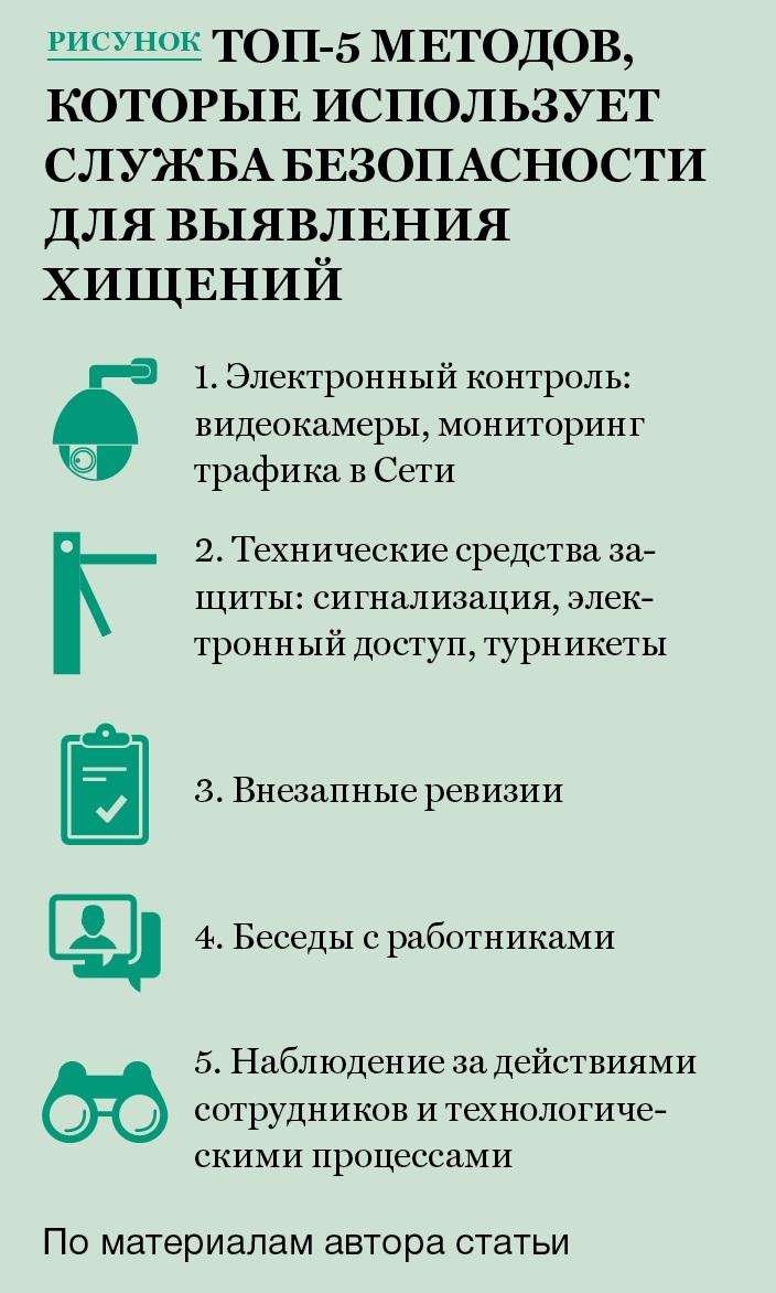 план работы службы безопасности на год образец
