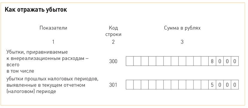 290 строка листа 02 декларации по налогу на прибыль: