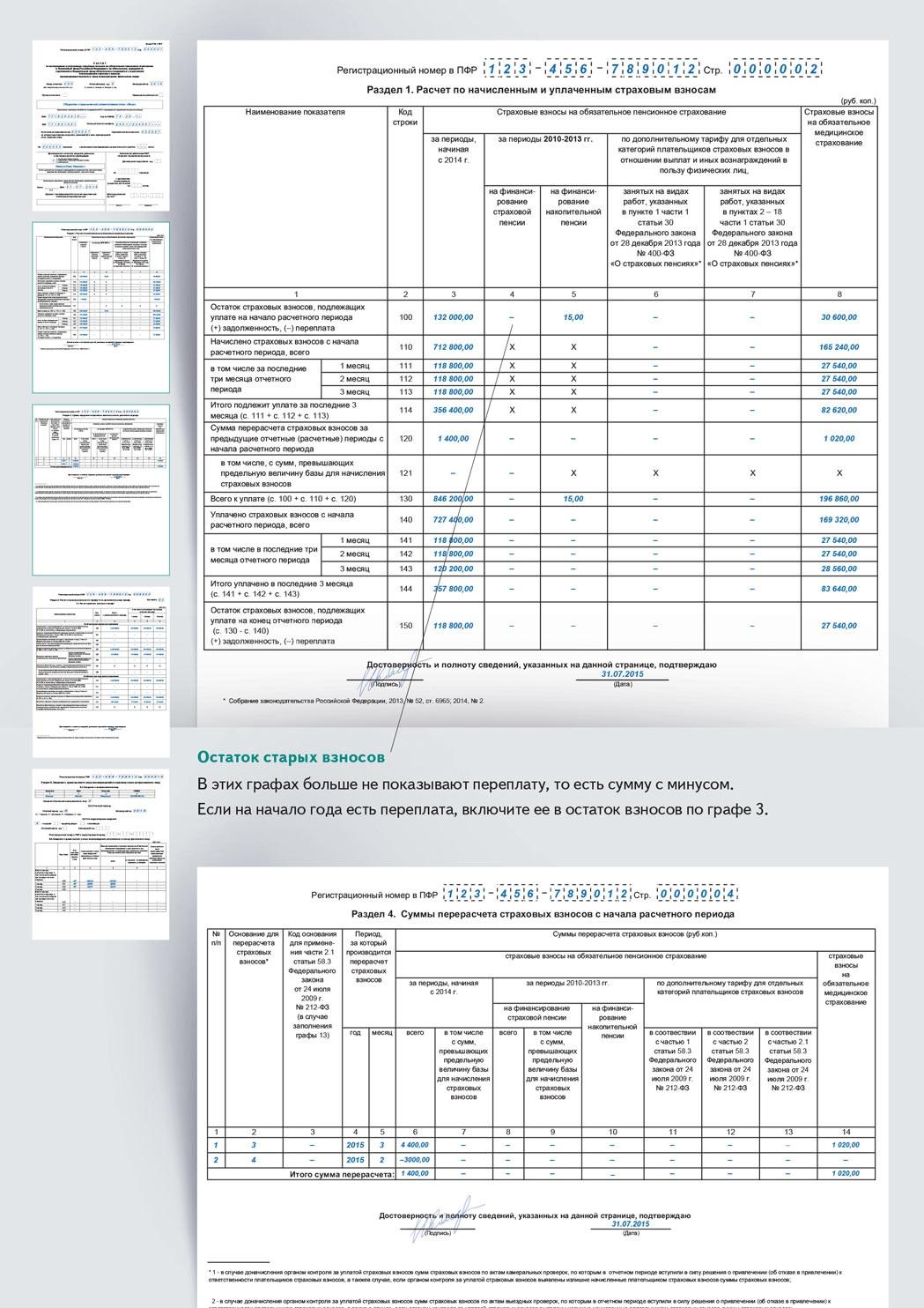 Заполнение Формы Рсв-1 За 1 Квартал 2015 Инструкция По Заполнению