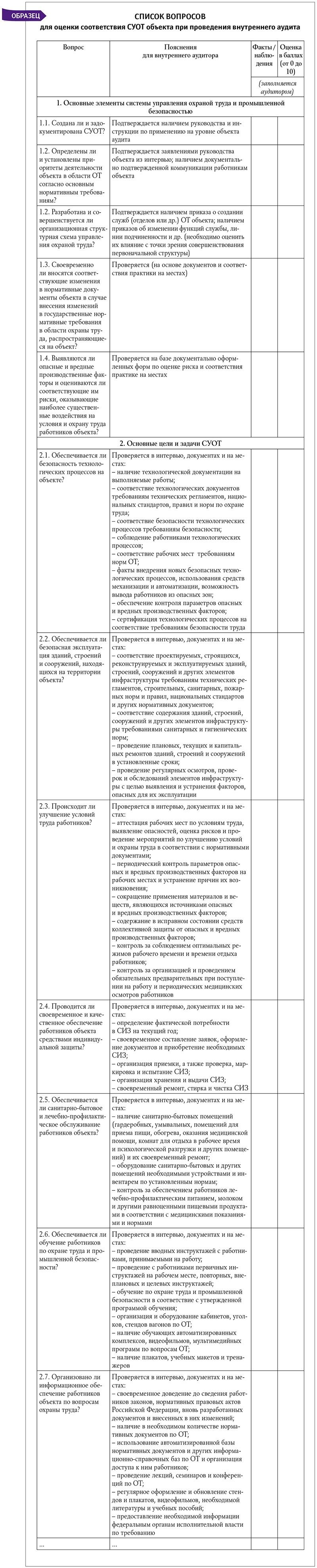 образец приказа по результатам проведенного дня охраны труда