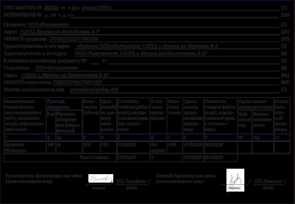 образец счета на предоплату по договору