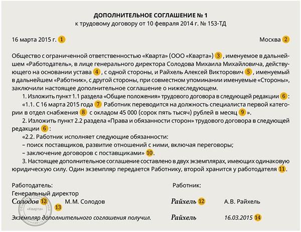 доп соглашение о переводе на другую должность внутри организации образец - фото 2