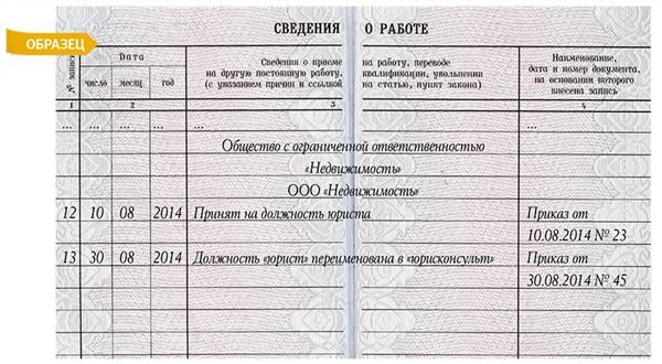 приказ о переименовании должности без изменения трудовой функции