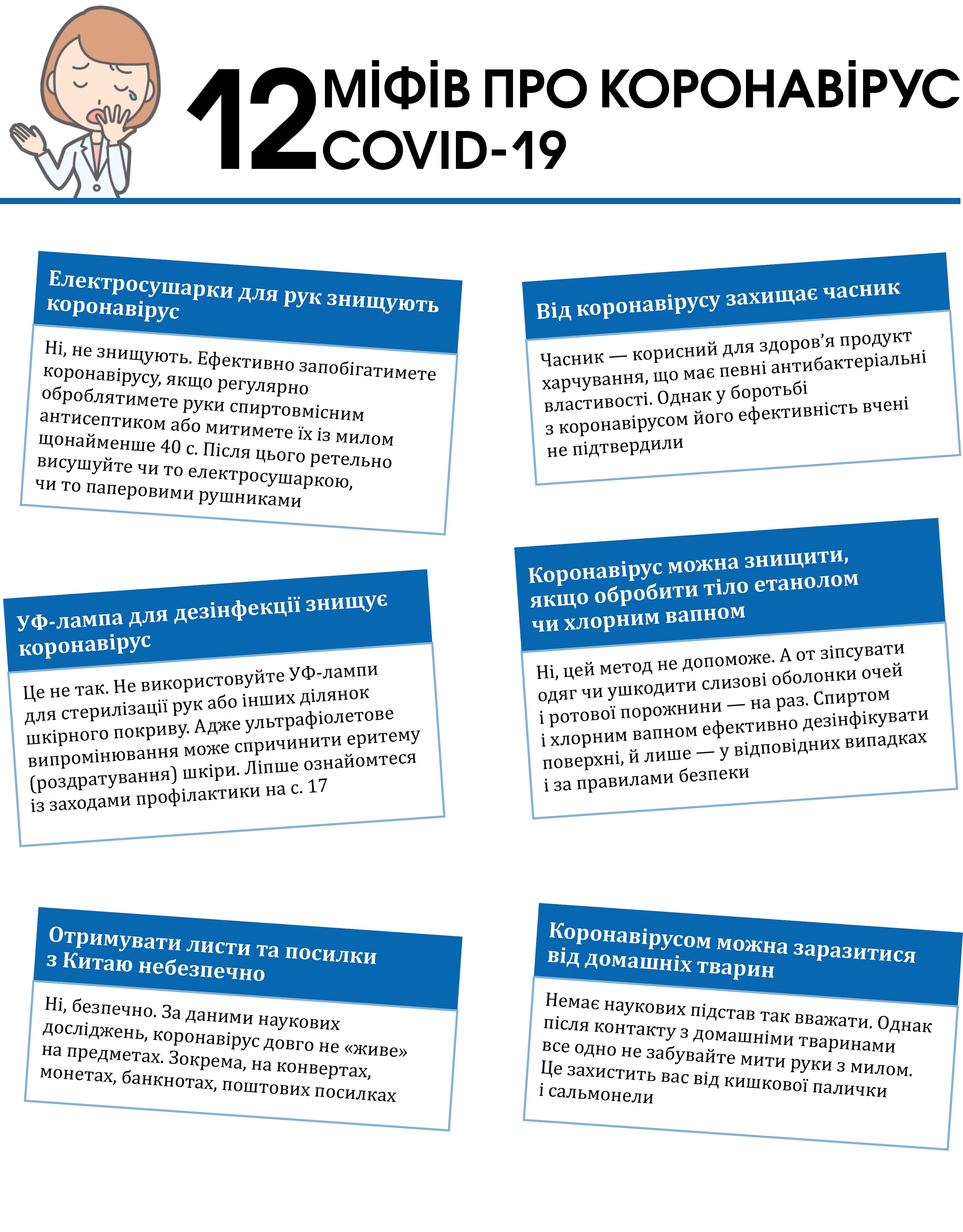 12 міфів про коронавірус Covid-19 – Медична сестра дошкільного ...