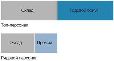 http://e.profkiosk.ru/service_tbn2/sgilyu.jpg