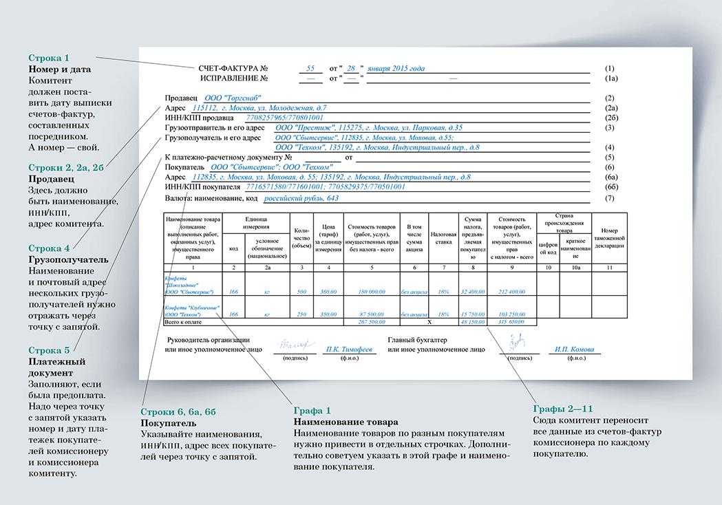 отчет комиссионера о продажах образец