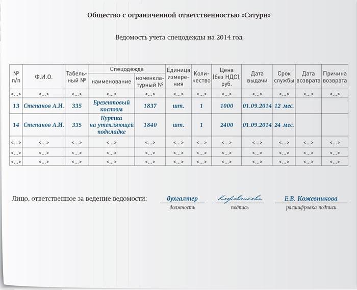 образец приказа по предприятию на выдачу сиз
