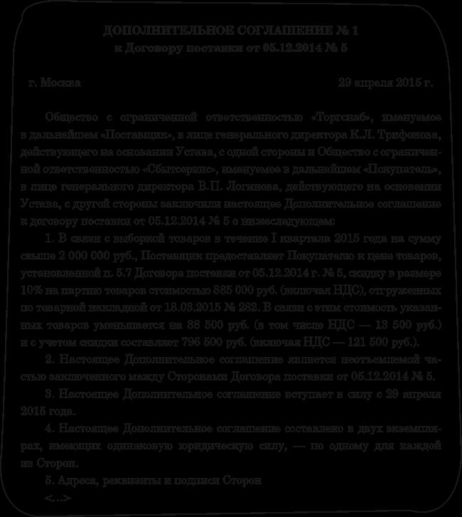 образец соглашения о расторжении договора задатка