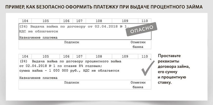 Банкоматы хоум кредит банка в ульяновске