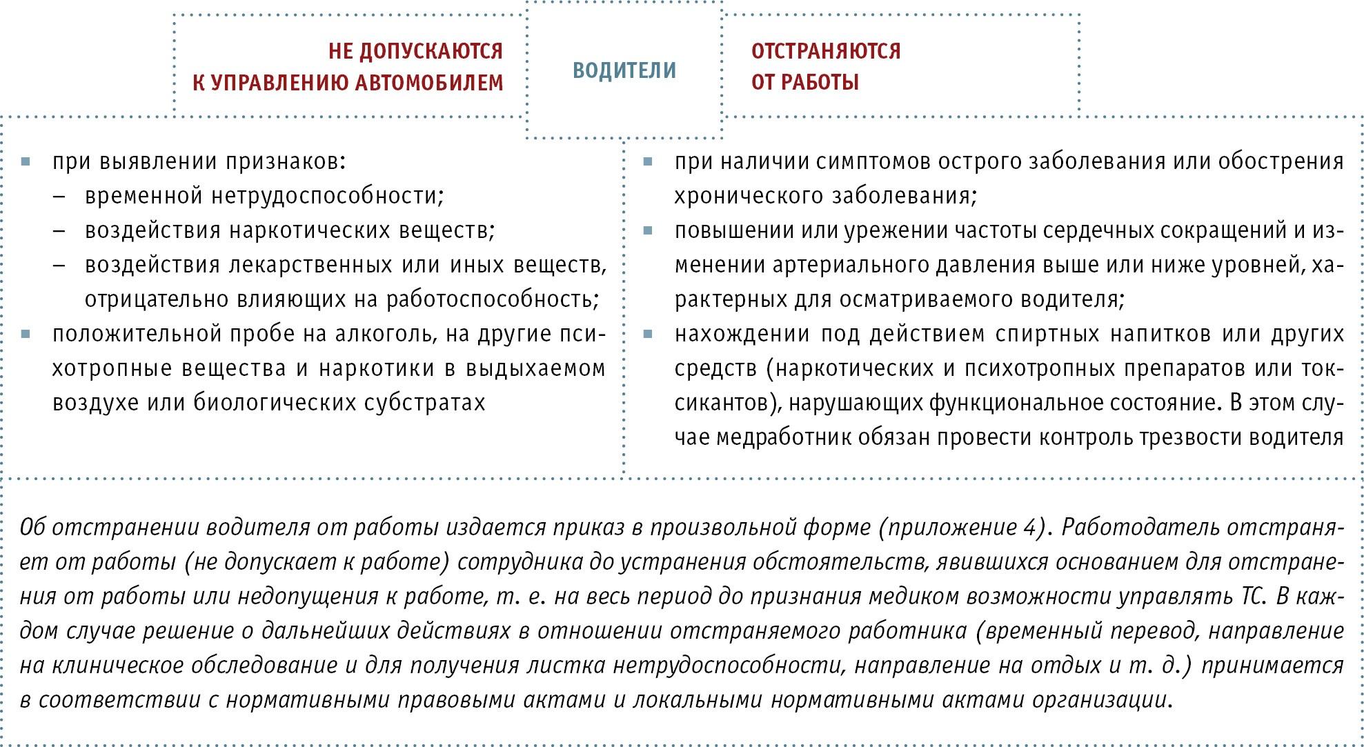 содержание журнал трудовое право 2008г.№4