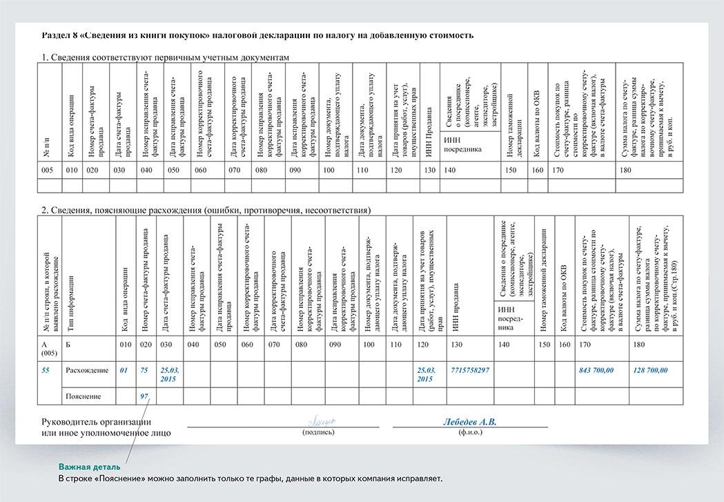 Пояснения в налоговую по НДС образец